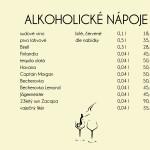 napojak_novy_vnitrek_str5_alko_vel